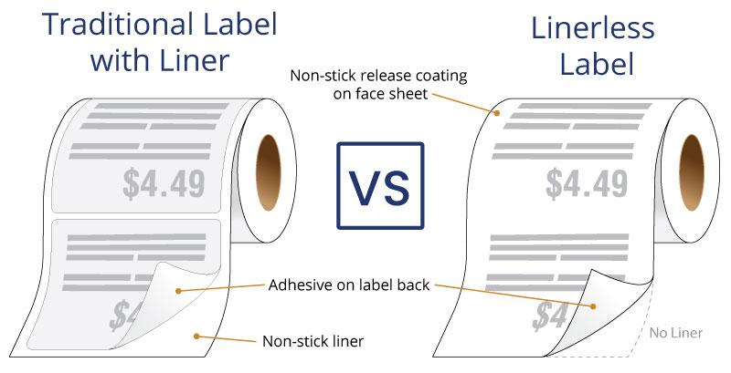 Linerless-Infographic